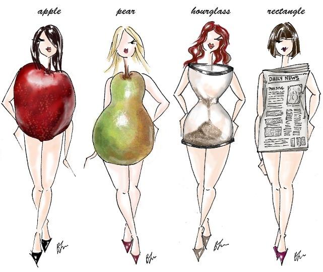 Форма тела и болезни