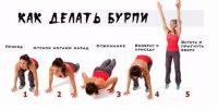 Берпи – тренировка всего тела, уничтожающая килограммы!