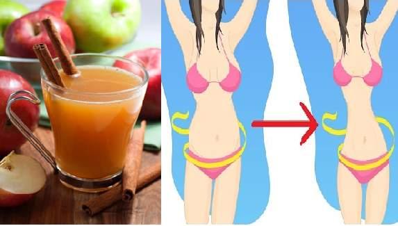 Только 2 чашки в день в течение 1 недели, и Ваш желудок будет 100% плоским