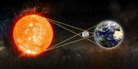 Солнечное затмение в июле 2018 года: о каких опасностях предупреждают астрологи