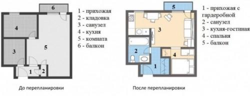 Варианты перепланировки из однокомнатных квартир в двухкомнатные